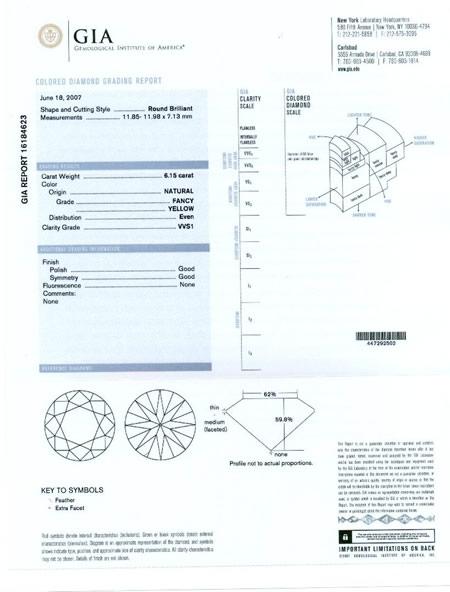 """Certificado de diamante emitido por el Instituto Gemologico Americano """"GIA"""""""